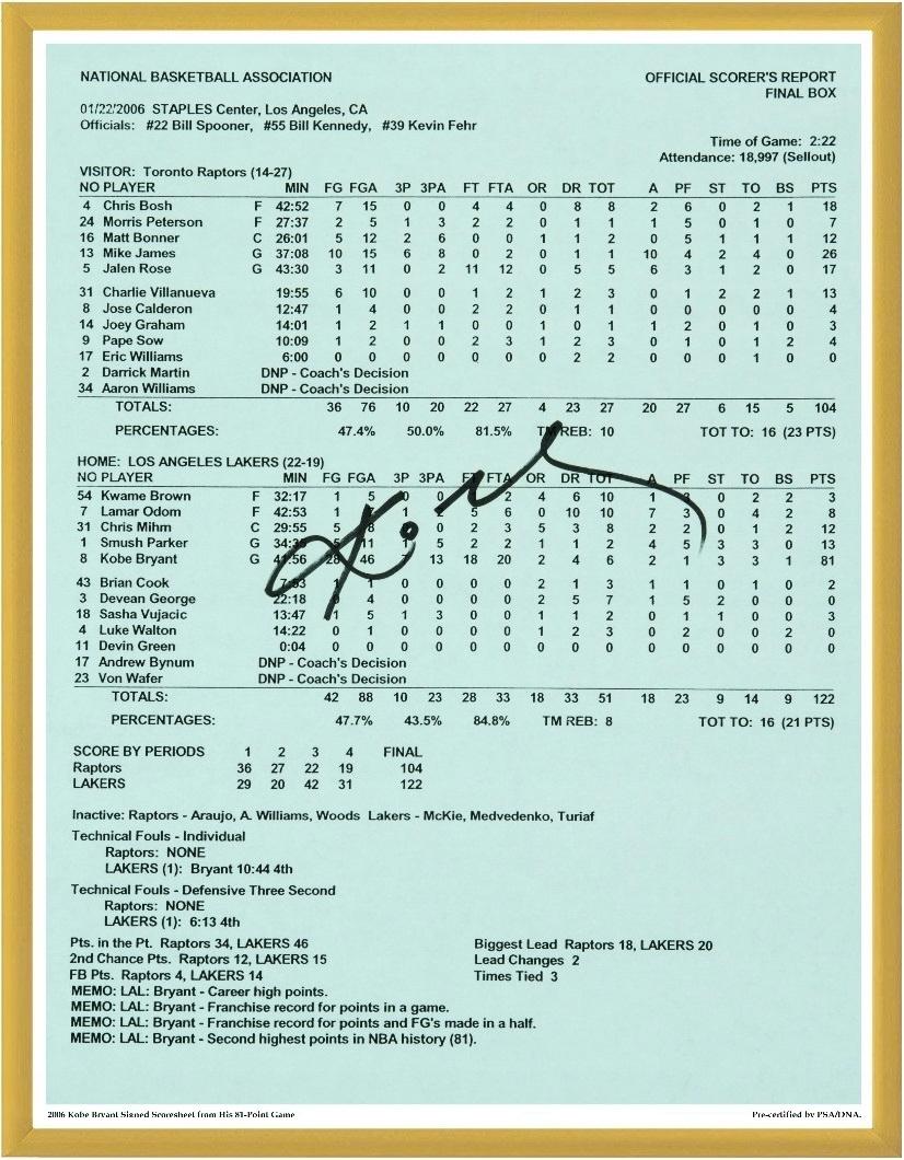 KOBE BRYANT NBA 2006 REKORD 81 ПУНКТ  ПРЕМИУМ-ЖГУТ  купить из Европы доставка в Украину.