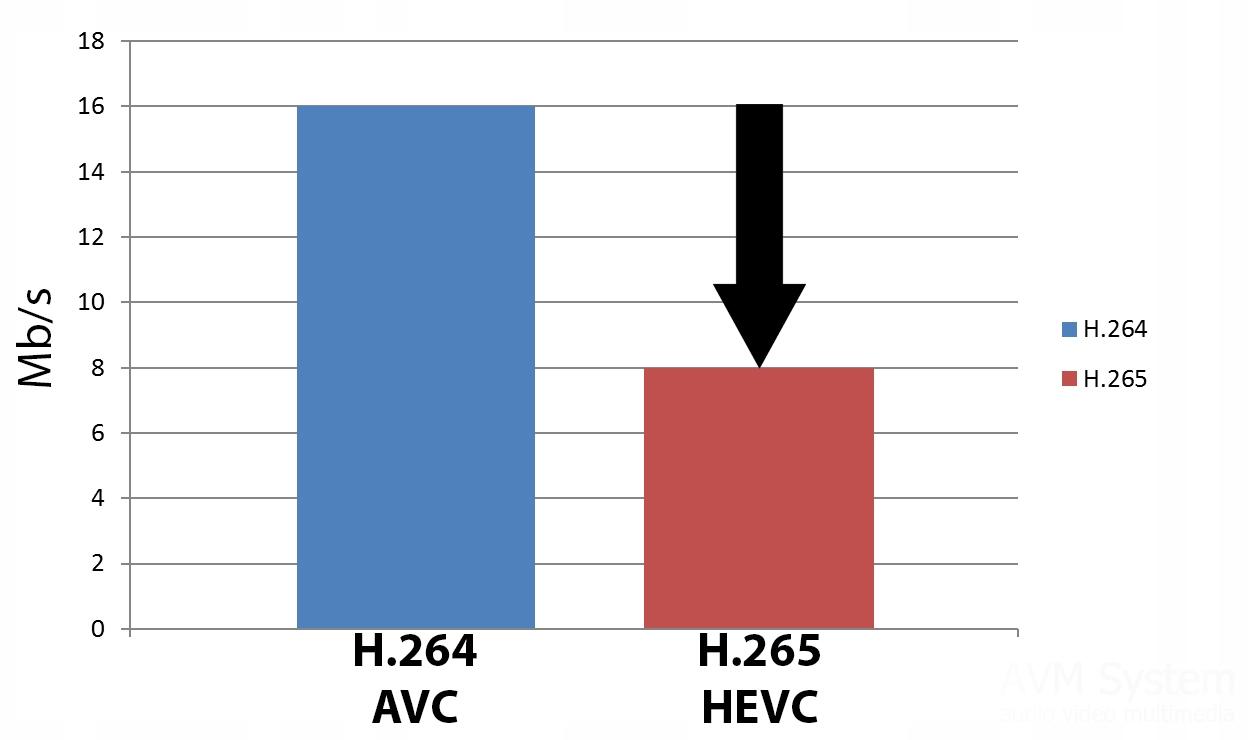 VELOCAP X-Pro - nowa nagrywarka 4K + grabber 2w1 Producent Velocap