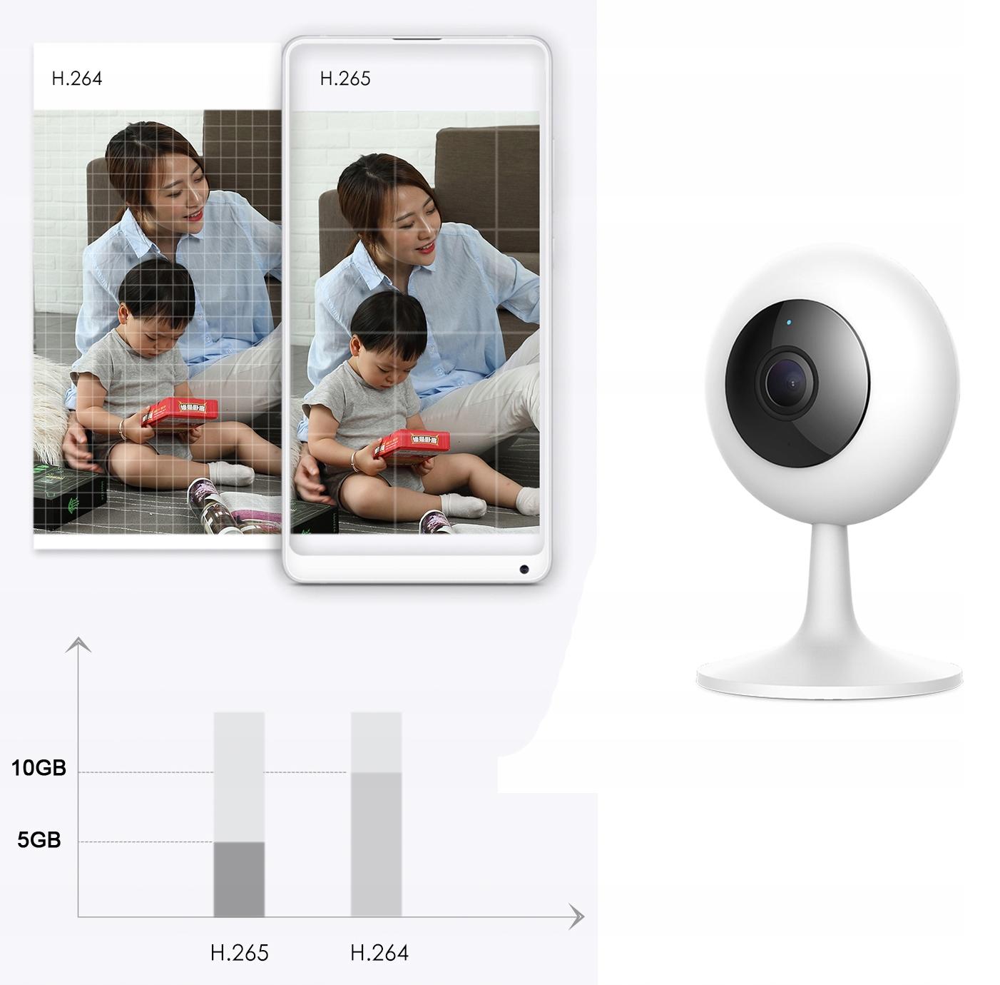 IMILAB MI HOME 1080p H.265 Kamera IP 64GB NIANIA Technologia IP
