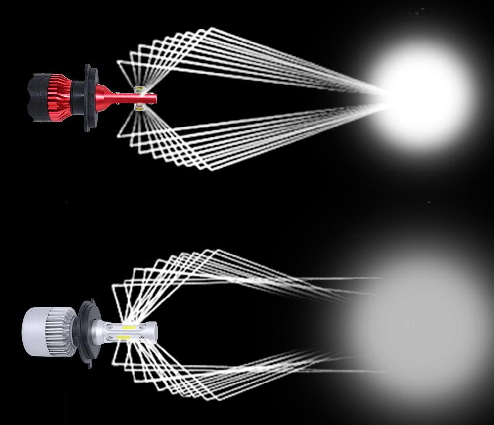 [ЛАМПОЧКИ LED H7 GT COB +300% SUPER MOCNA ЛАМПОЧКА]изображение 9