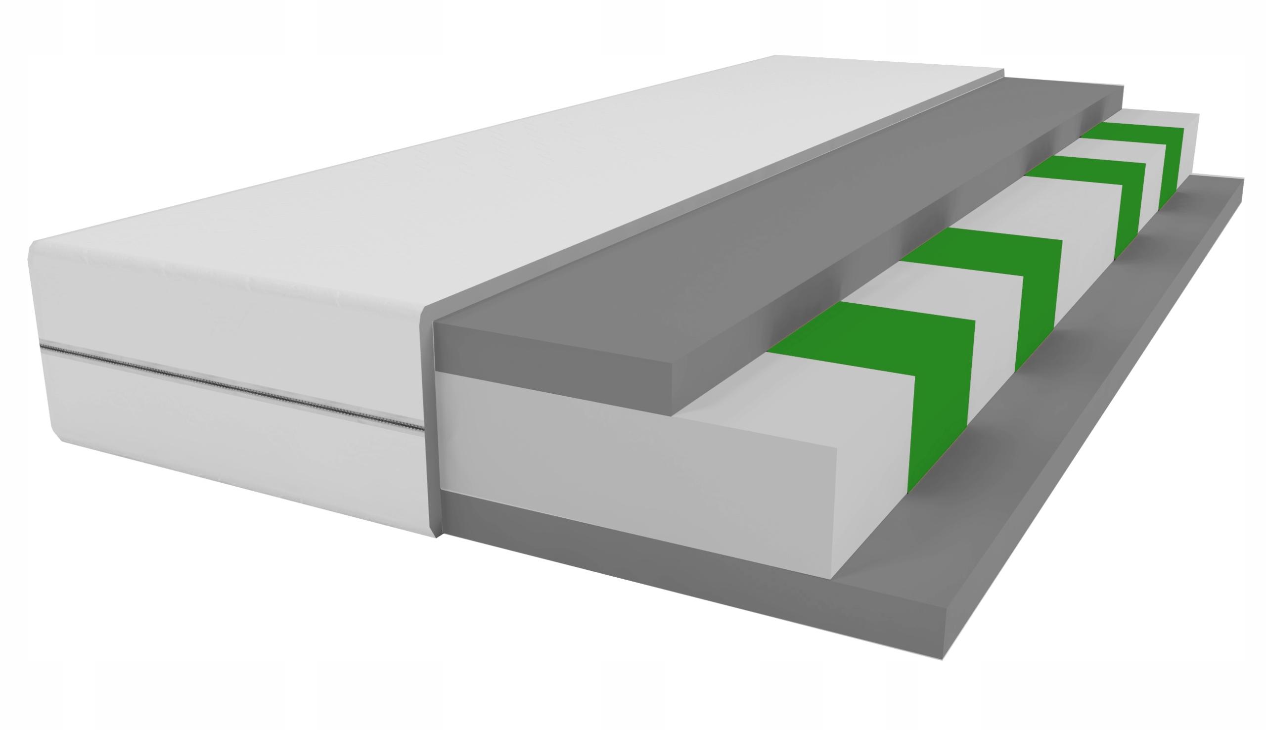 Materac MIKI 80x160 HR, Strefy, Wysokoelastyczny