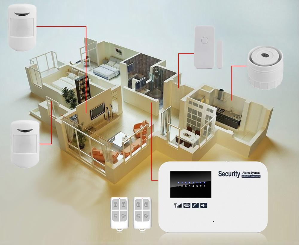 KOMPLETNY BEZPRZEWODOWY ALARM GSM 3 CZUJKI +SYRENA Kod produktu NAJLEPSZY ALARM GSM W PEŁNEJ POLSKIEJ WERSJI