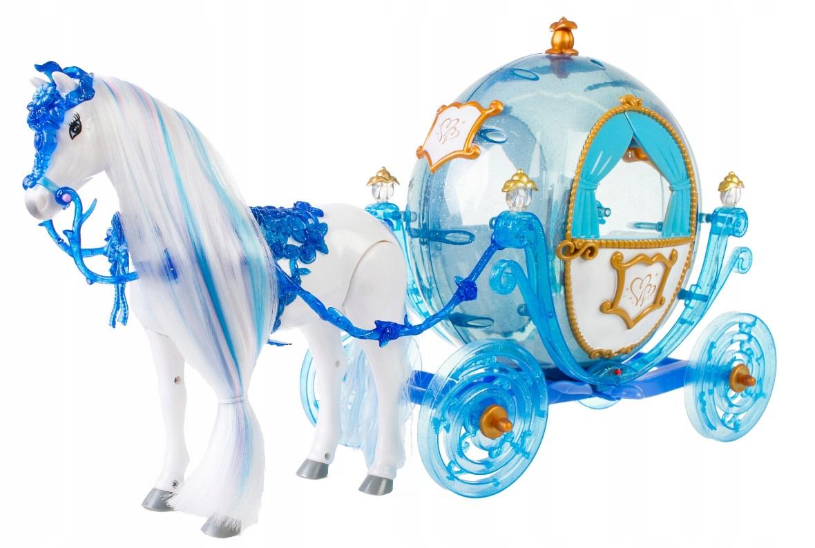 VEĽKÉ KAPSKY PRE VYCHÁDZKOVÉ Kôň