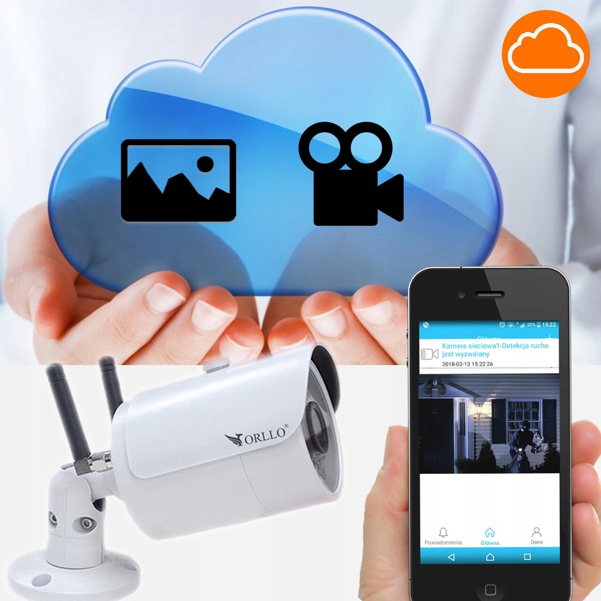 Kamera Zewnętrzna GSM SIM Router WiFi + Kamera 4MP Technologia IP