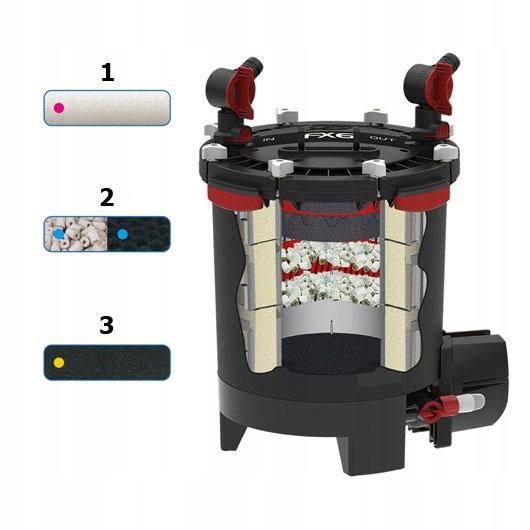 FLUVAL fx6 внешний фильтр 2300 л / ч + + + бесплатные! Высота 50 см