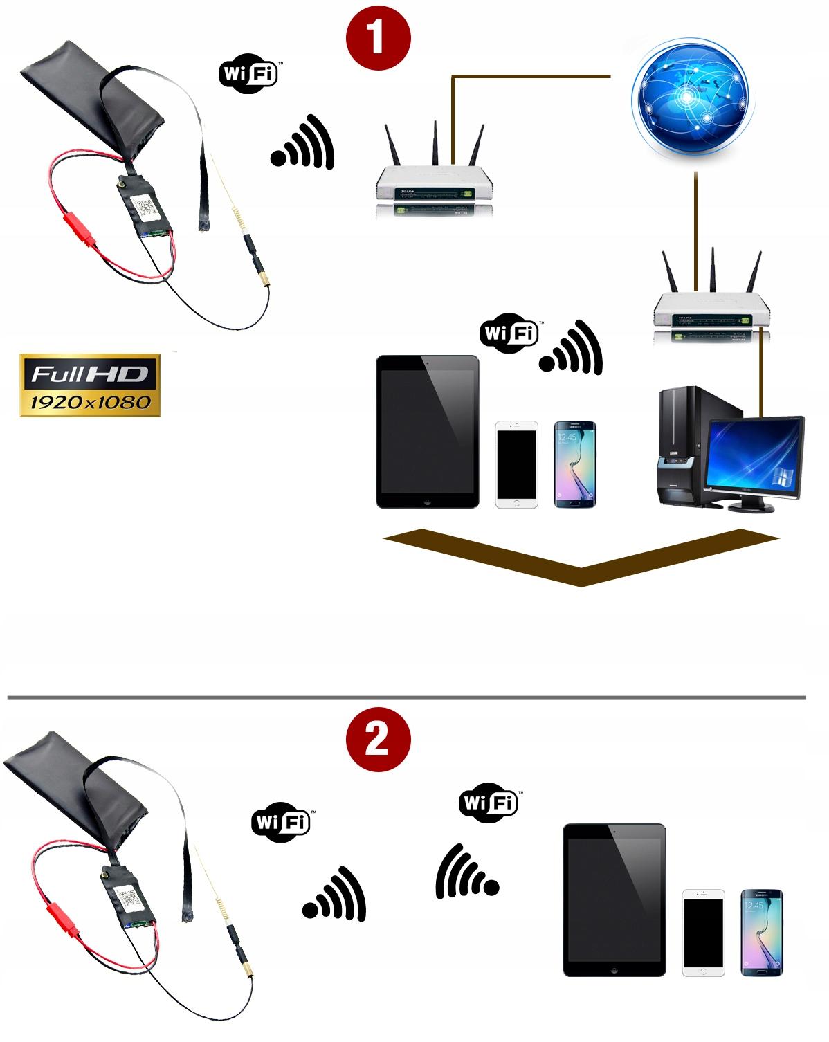 UKRYTA MINI KAMERA IP WiFi FULL HD ANDROID IOS DET Model S06