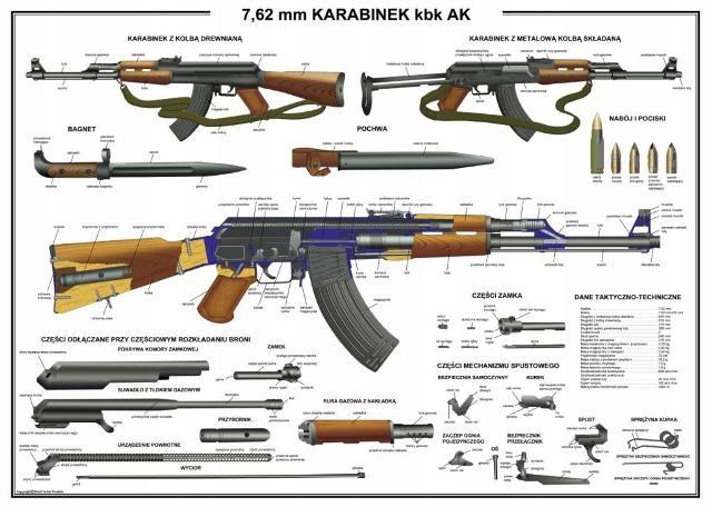 Plansza Plakat AK-47 Kałasznikow 45cmx61cm Schemat