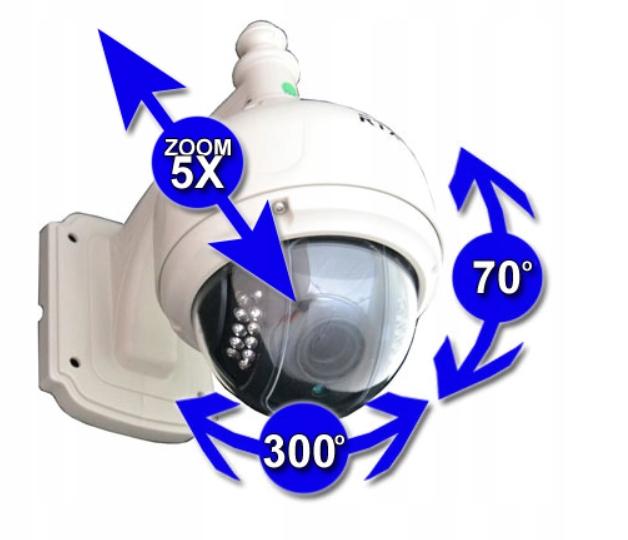 Kamera Zewnętrzna Obrotowa WiFi 5 X ZOOM Optyczny Marka blow