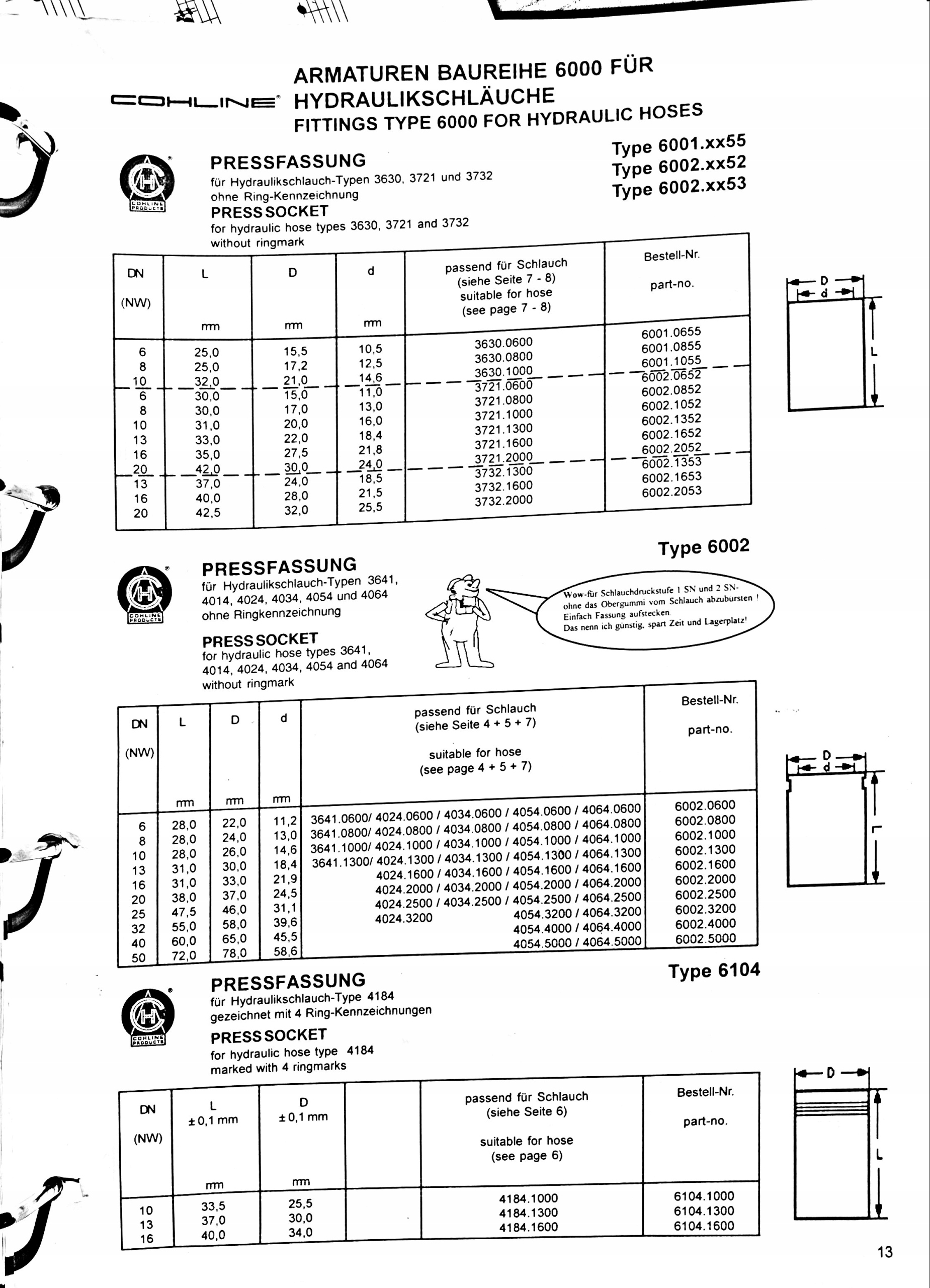 TRAUKES GNYBTU ZARNA (SLANGA) HIDRAULINIS 24mm ISPARDAVIMAS