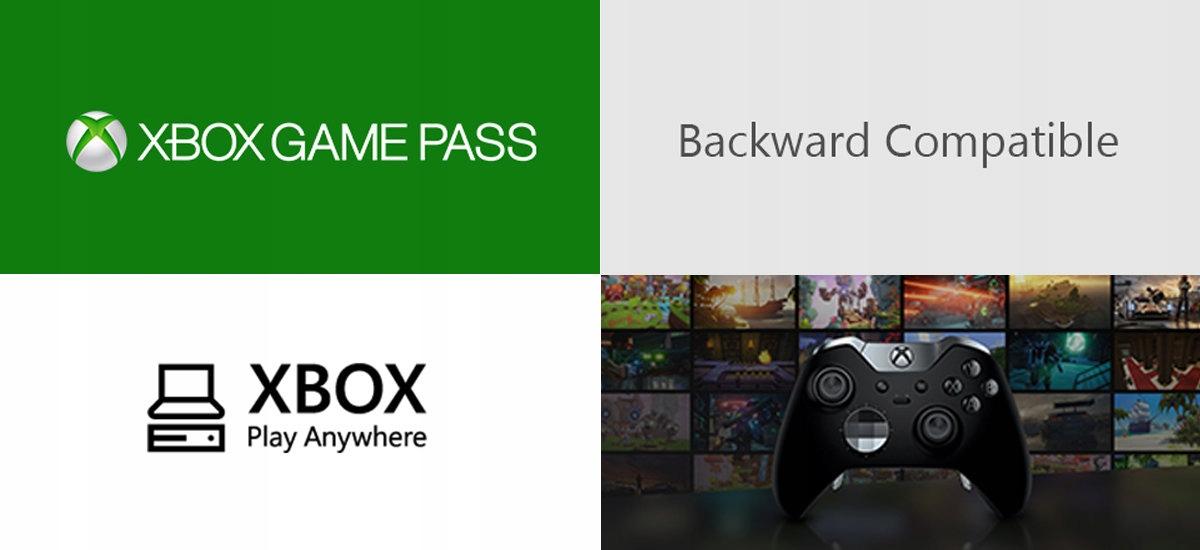 XBOX ONE S 500 ГБ + PAD + 3X GAME + GAME PASS CONSOLE Типы воспроизводимых носителей Blu-ray