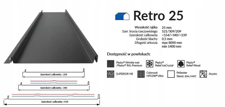 Strešný panel lem retro kliknite na tlačidlo-Pfalz felc