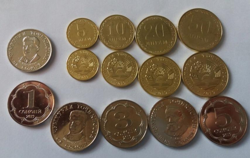 TADZYKISTAN 2019 zestaw 7 monet nowość