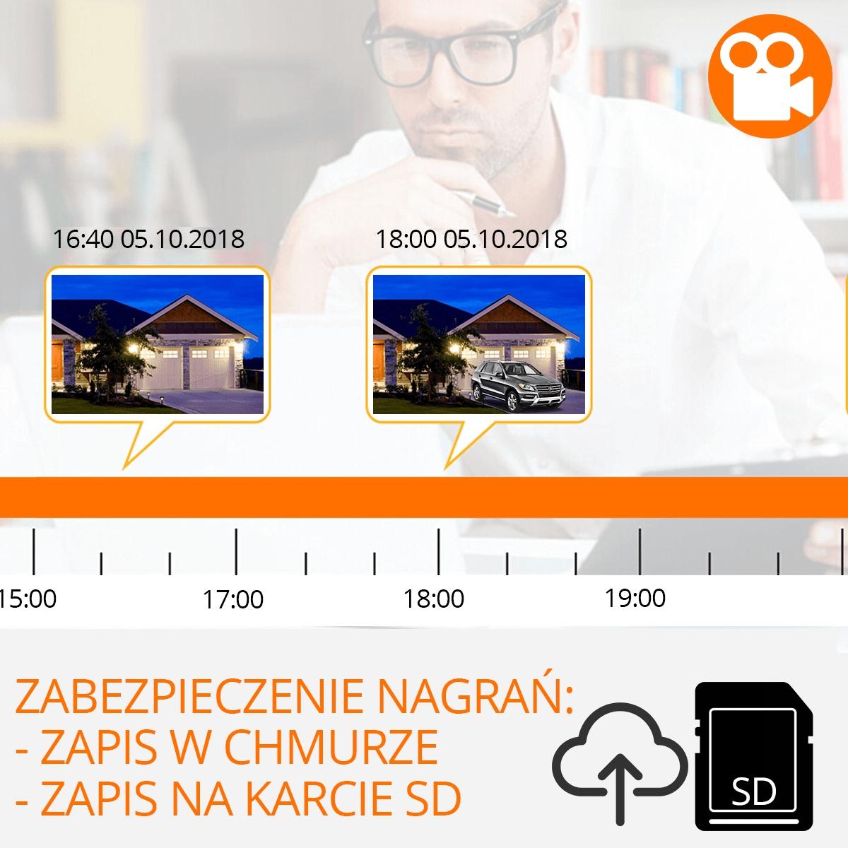 KAMERA HD GSM SIM 3G BATERIA + KARTA 32GB PODGLĄD Zasięg podczerwieni 10 m