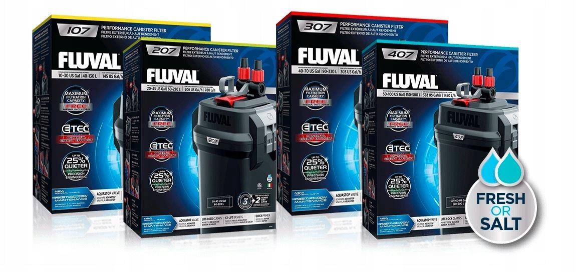 Hagen FLUVAL 207 FILTR ZEWNĘTRZNY 60-220l 780l/h Maksymalna wysokość wtłaczania wody 145 cm