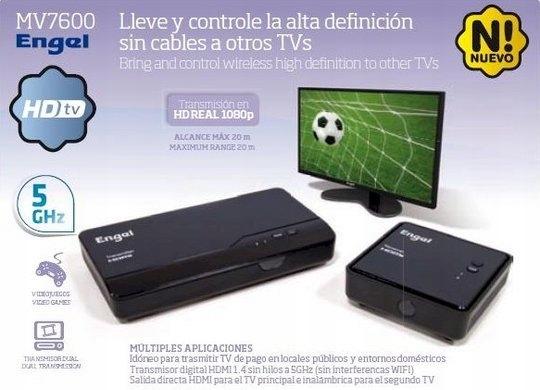 Transmiter HDMI FHD 3D Engel 7600 2xHDMI 5 GHz 20m