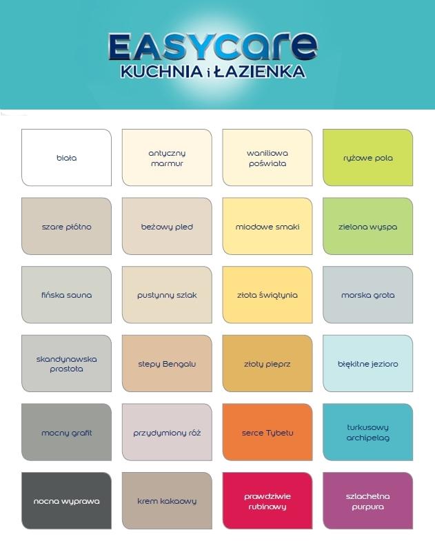 Farba Dulux Easycare Kuchnia łazienka White 25l