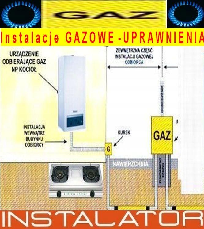 dostawa montaz instalacja gazowa dom kocioł -piec