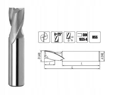 FENES Frez NFPG 22mm HA20 Z-2 DIN 327-BK HSS