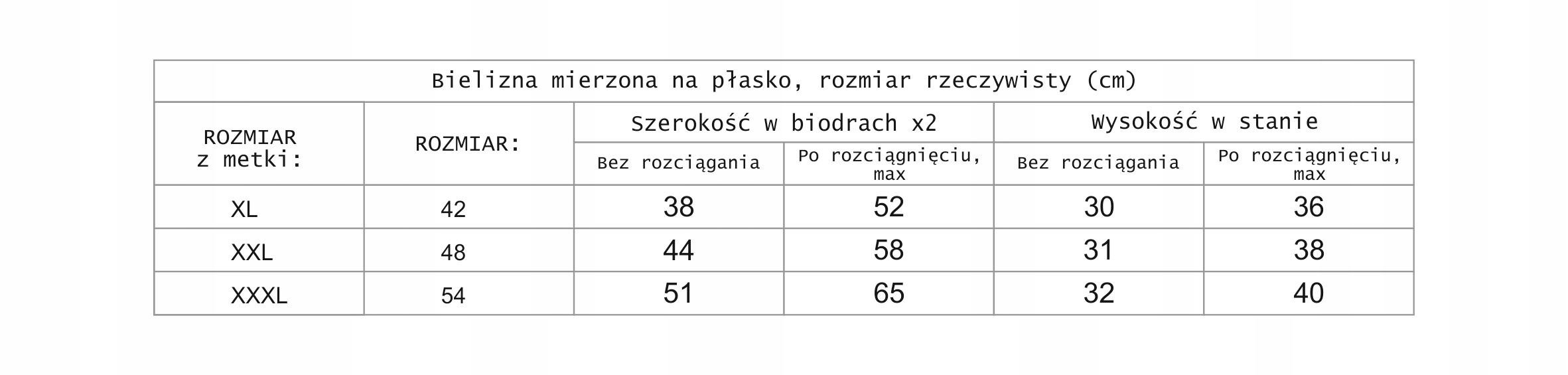 e3112487e6671f Majtki damskie Koronkowe Bawełna Maxi -XXL - 7780186954 - oficjalne ...