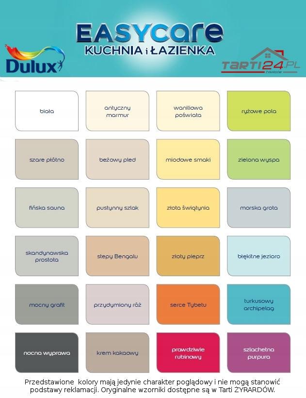 Tarti24pl Dulux Kuchnia 25l Turkusowy Archipelag