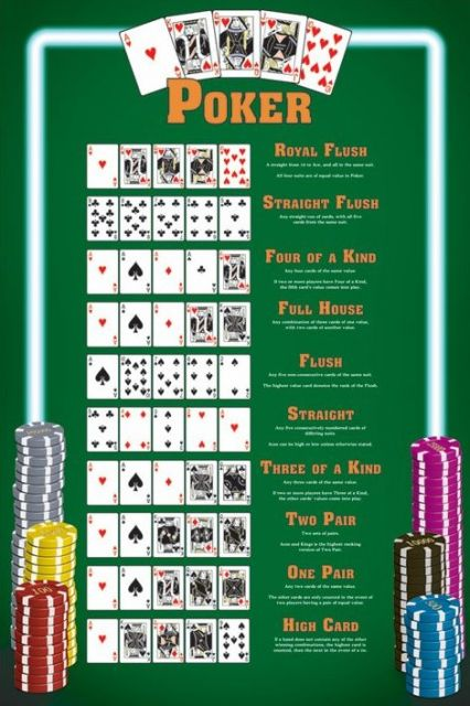 Poker hands - plakat