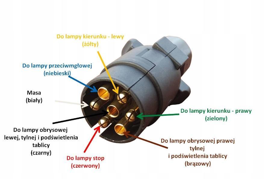 Instalacja Oświetlenie Przyczepki Przyczepy Lampy