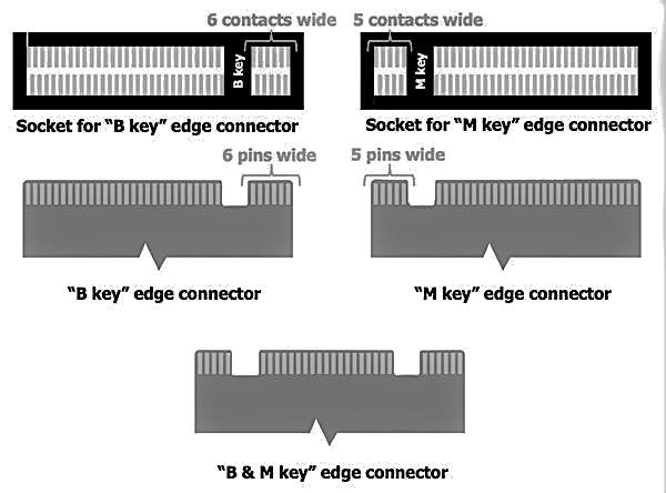 SSD SK Hynix SC300 256GB M 2 2280 MLC - 7022717163 - oficjalne