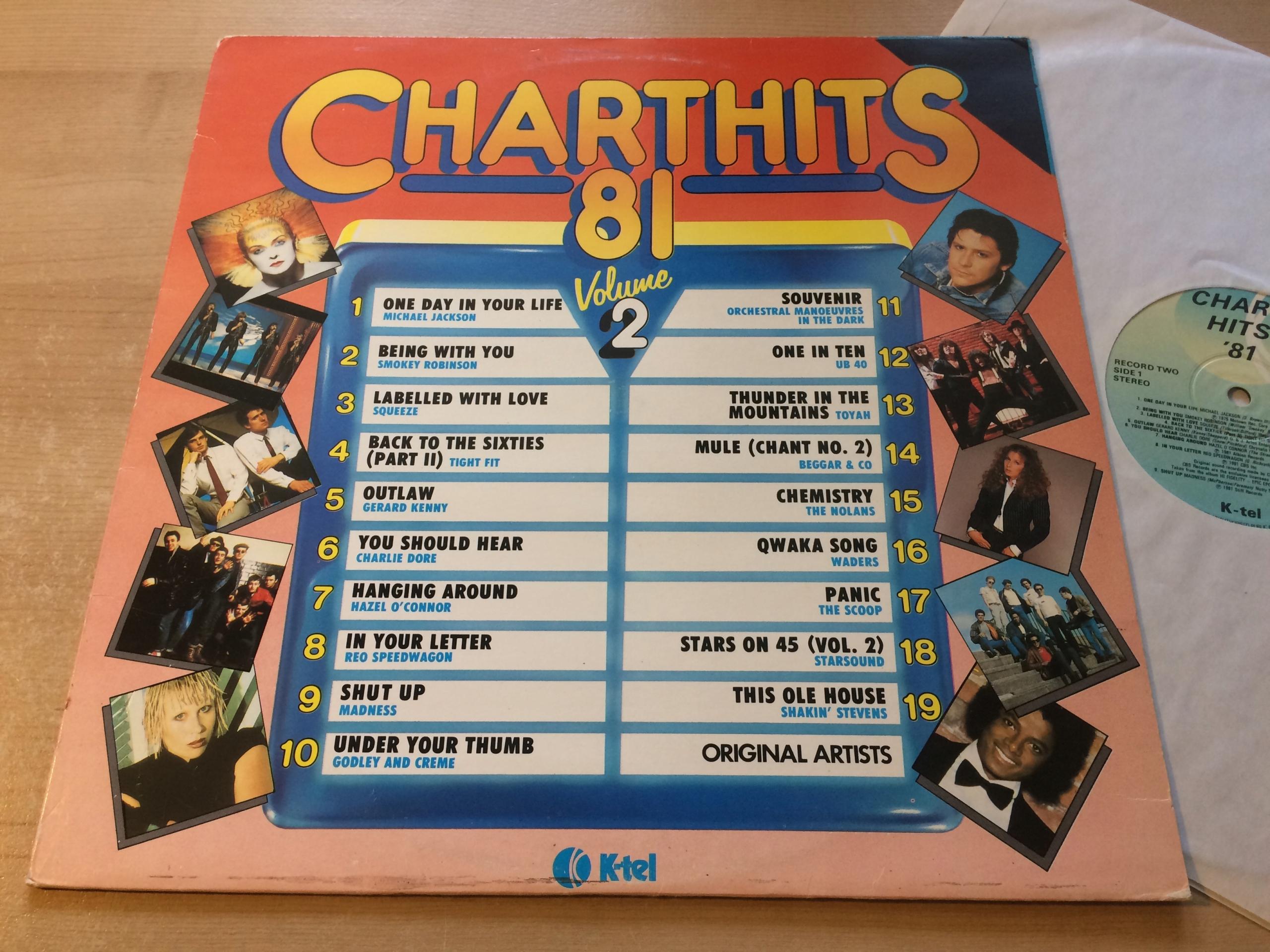 # Chart Hits 81 Volume 2 [EX/EX-]