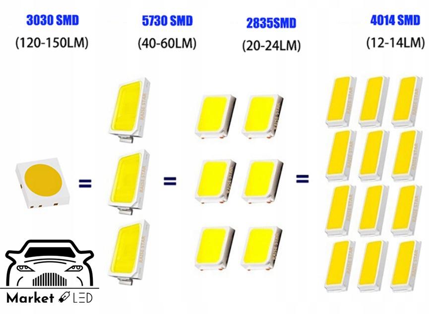 Kierunkowskaz LED Py21W Bau15s P21W - Pomarańcz Zastosowanie kierunkowskazy