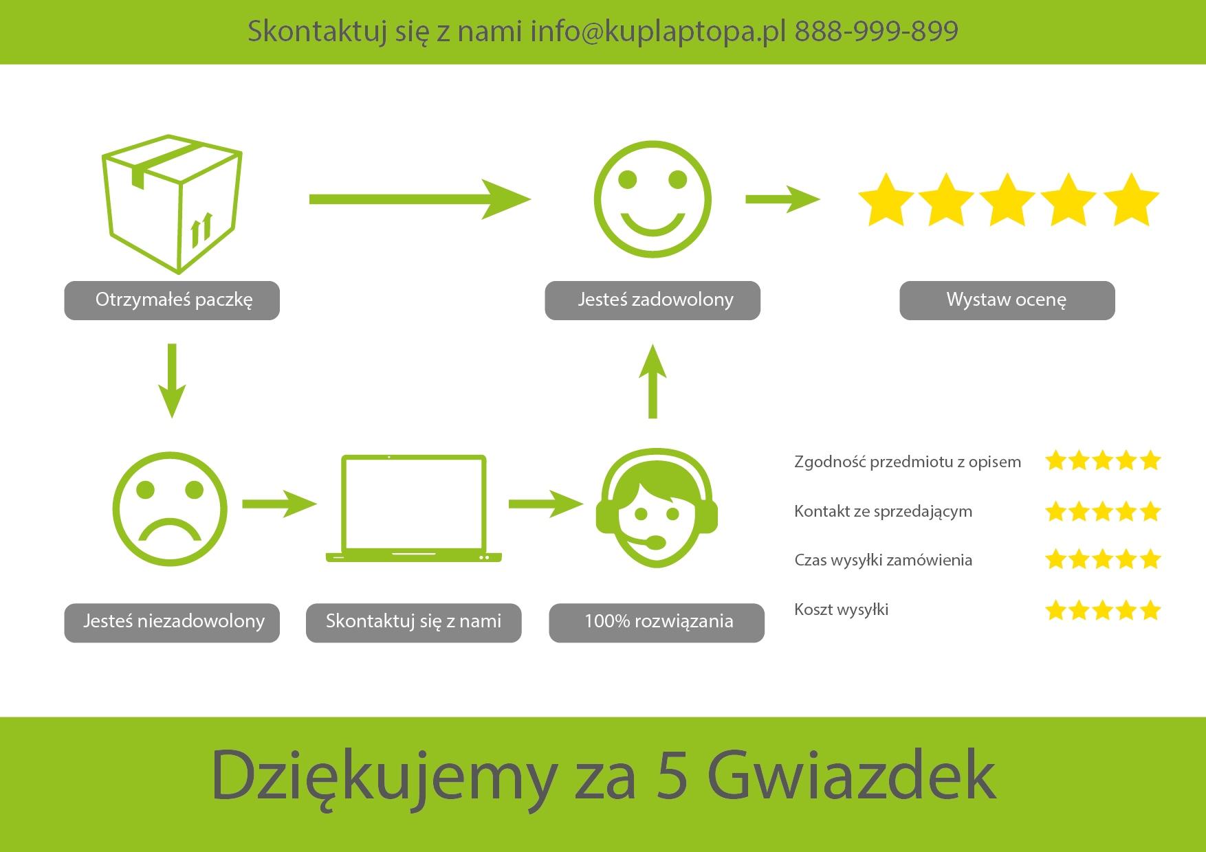 Купить DELL VOSTRO 5501 i5-1035G1 16/256 W10Pro 3NBD на Otpravka - цены и фото - доставка из Польши и стран Европы в Украину.
