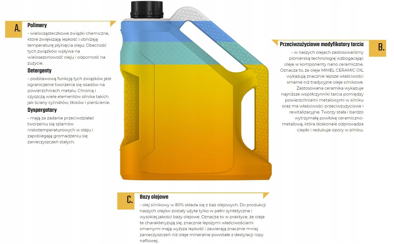 Mihel Ceramic Oil 7900 5l 5w40 Olej Ceramiczny 2