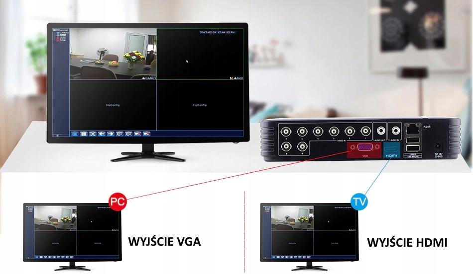 Zestaw monitoringu CCTV 4x FullHD SMAR + Dysk Liczba obsługiwanych kamer 4