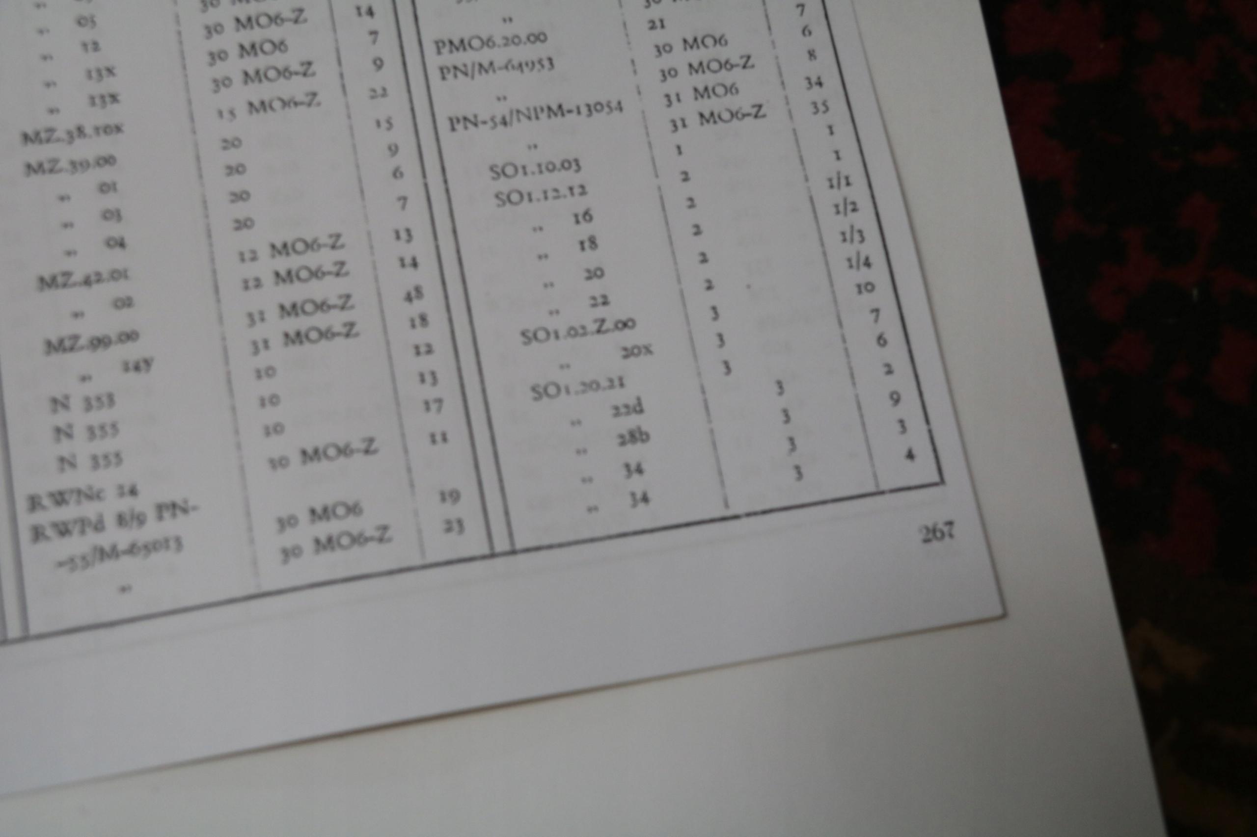 KATALIZATORIUS DALYS INSTRUKCIJA WSK 125 AZ 267 STRON !!!