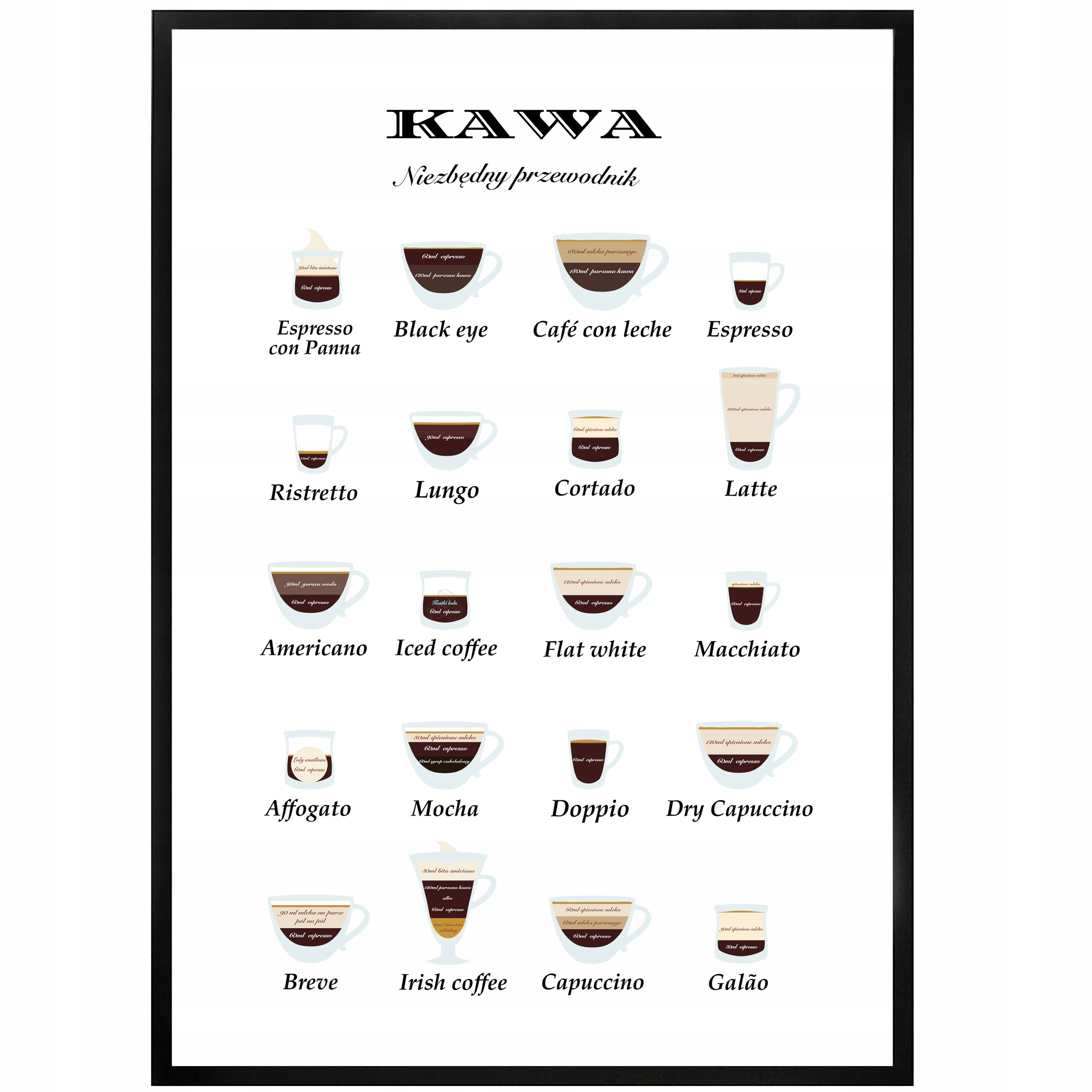 A3 Kitchen Poster Coffee - Незаменимый гид