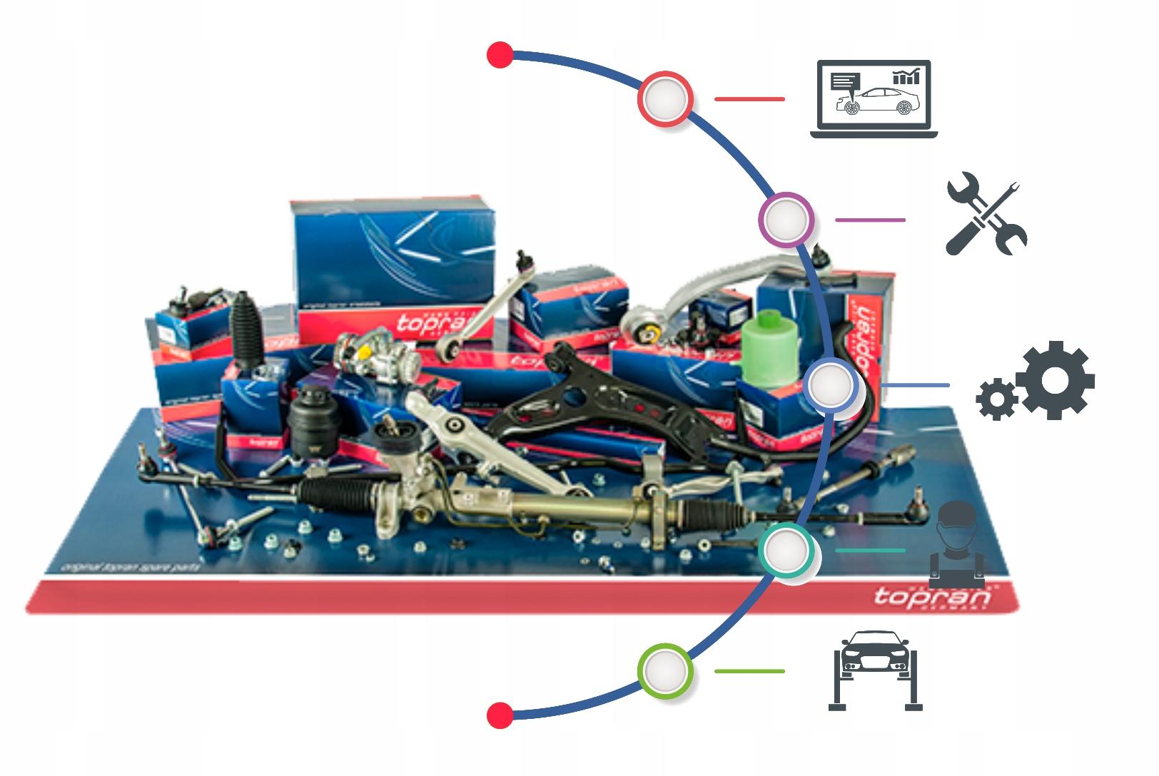PAGALVE VARIKLIO AUDI A3 SPORTBACK 2.0 TDI 16V qua