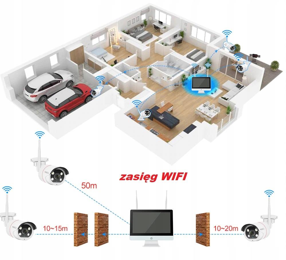 ZESTAW KAMER WIFI 3MPX Z NAGRYWARKĄ +LCD +INTERCOM Liczba obsługiwanych kamer 8