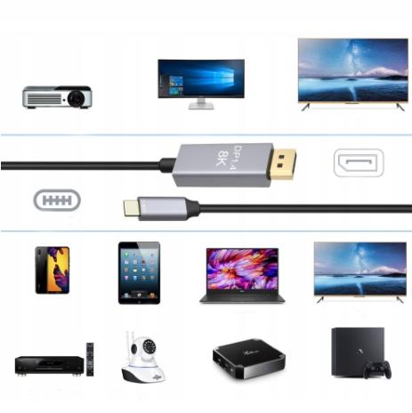 KABEL USB-C DisplayPort 8K 5K 4K Mac MACBOOK 240Hz Złącze 2 Męska