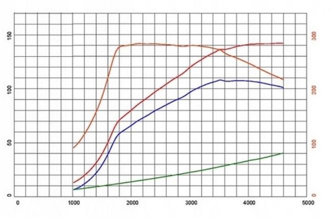[CHIP TUNING POWERBOX CR1 VW GOLF 1.6 TDI CR 105KM из Польши]изображение 8