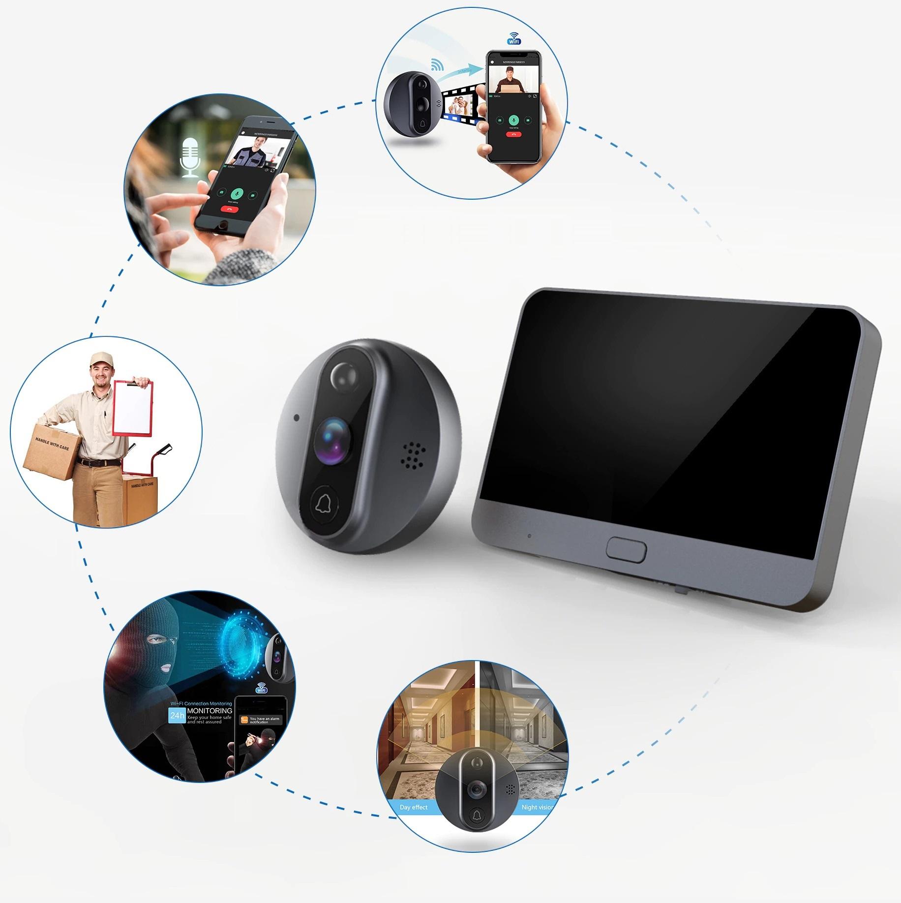 Wizjer Video do drzwi 5TECH WiFi Aplikacja Tuya Grubość drzwi 35-130 mm