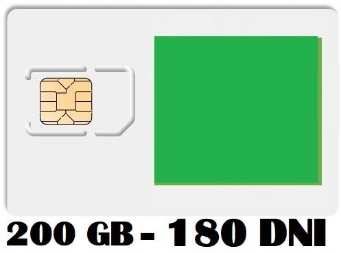 Item PLUS INTERNET ON CARD iPLUS 200 GB 3G/LTE