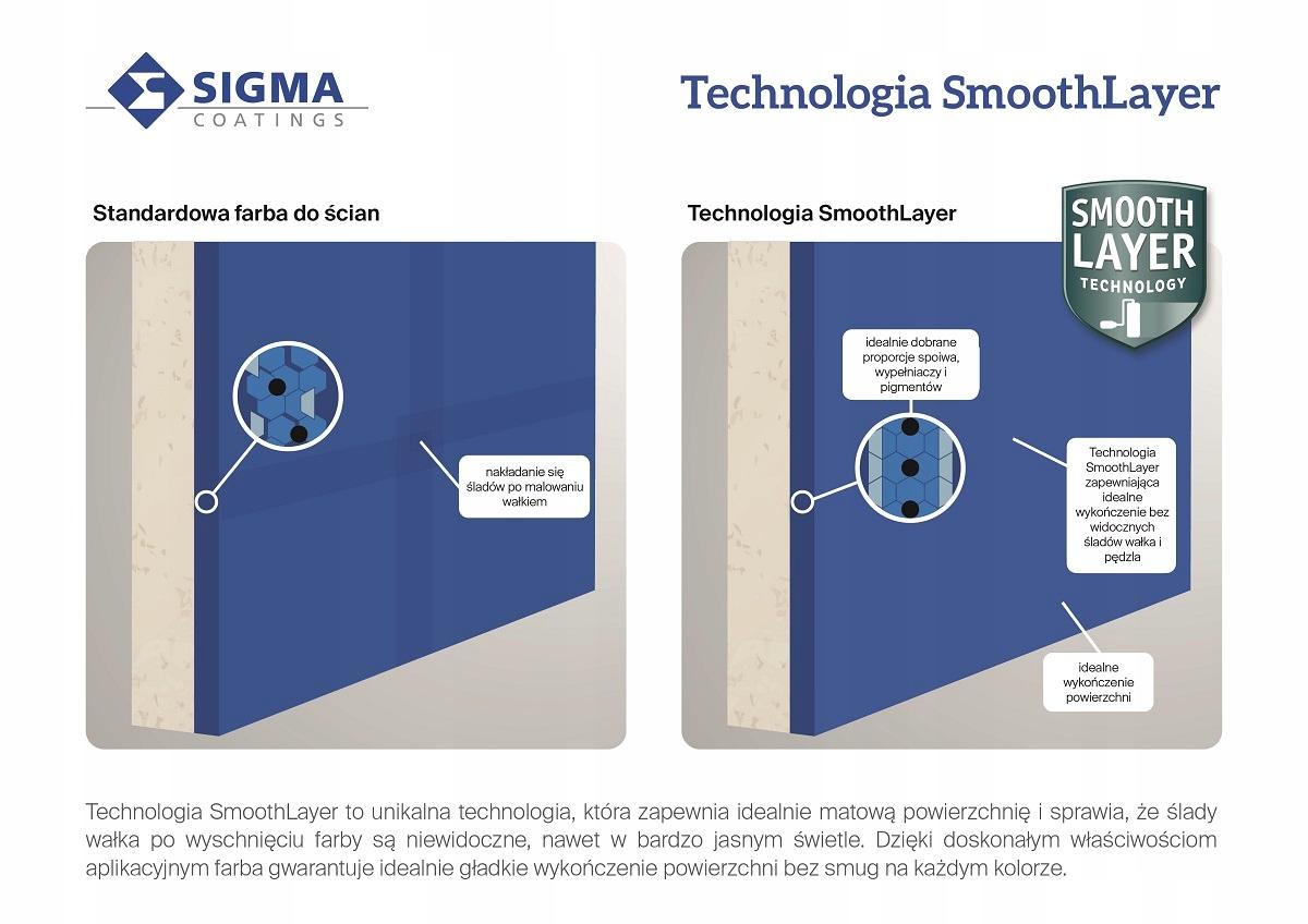 Farba do ścian Sigma Expert Supermatt 10L Biała Kolor producenta Biały