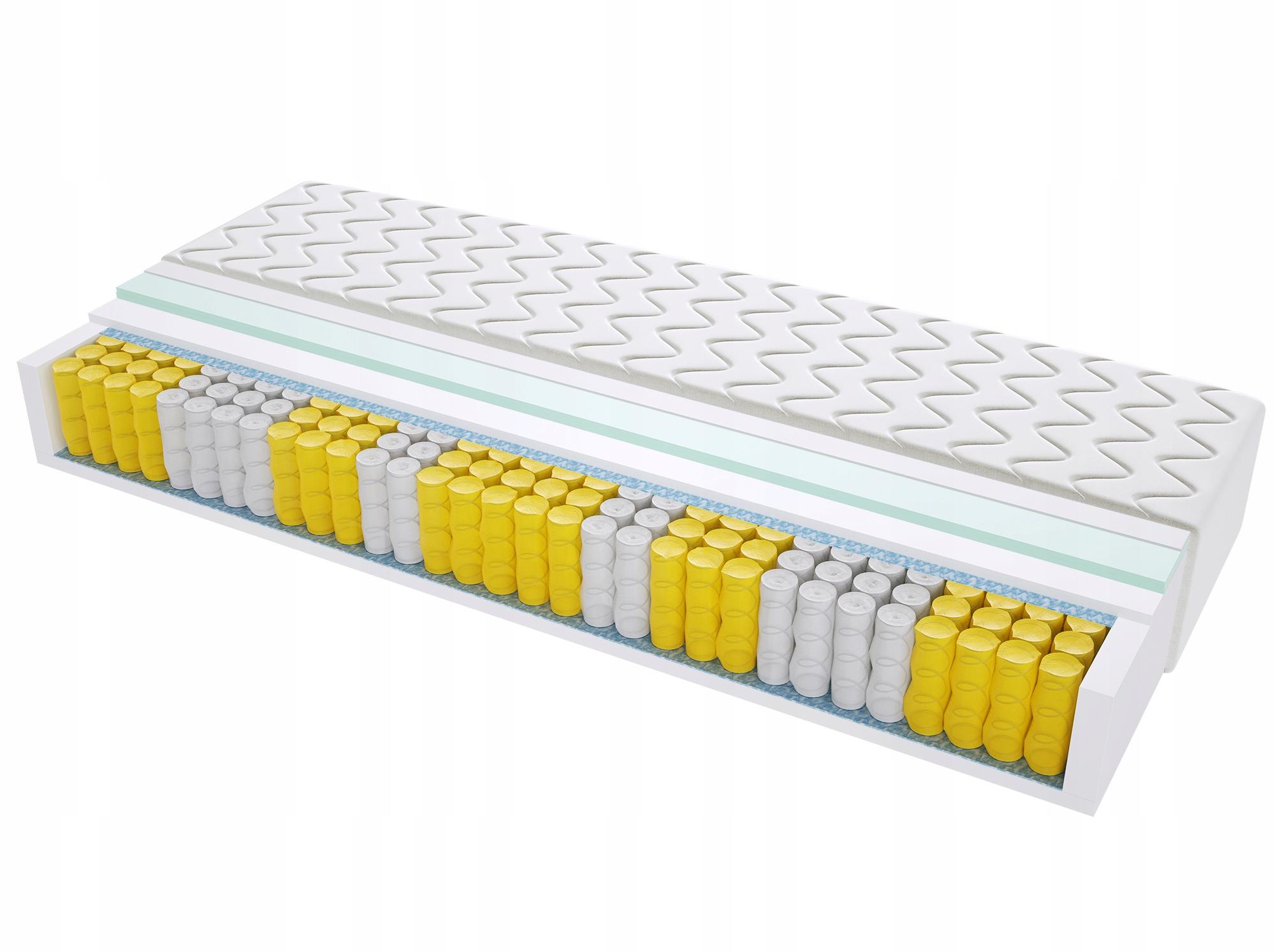 Badalona matrac 120x200 detských Oddelení Poc