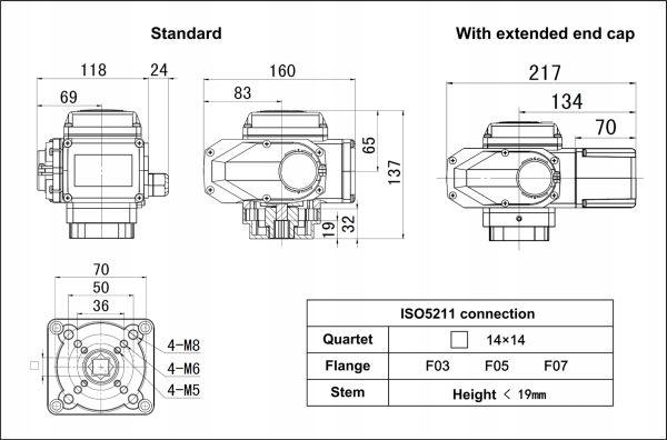 Купить Шаровой электромагнитный клапан UPVC 3-дюймовый привод DN80 A500 на Otpravka - цены и фото - доставка из Польши и стран Европы в Украину.
