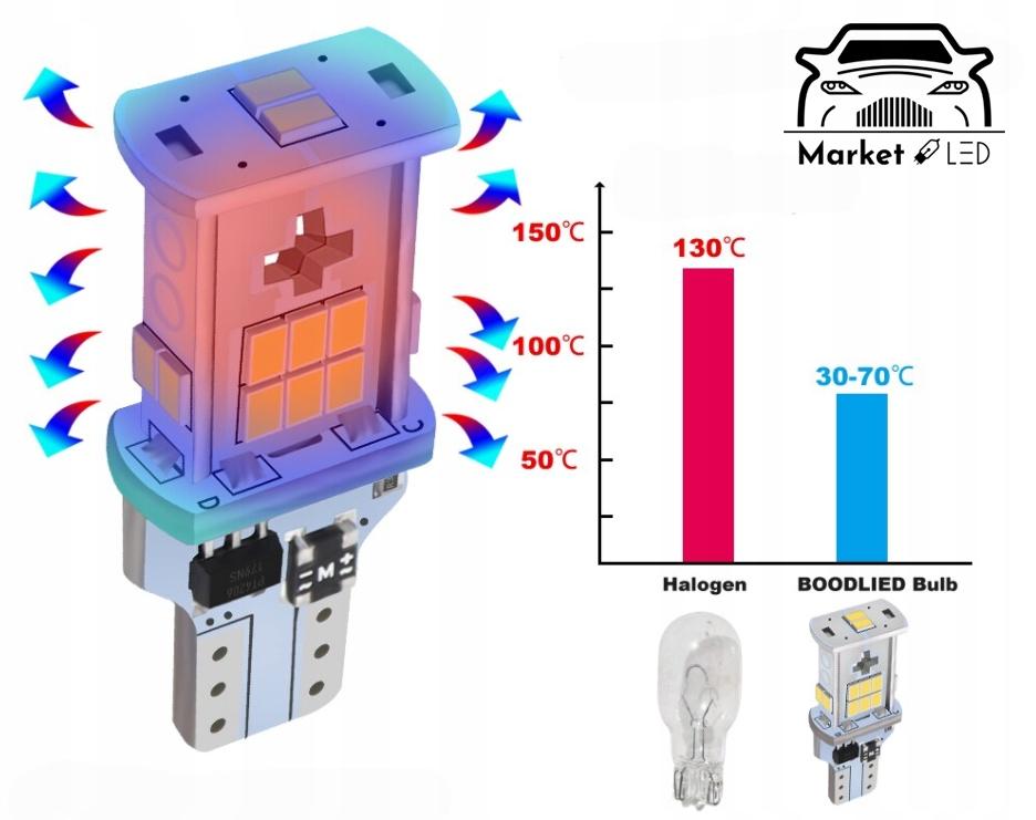 Żarówki LED - Światła Wsteczne W16W/T10 - CanBus Producent inny