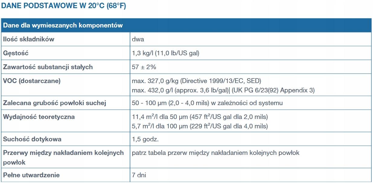 SIGMACOVER 280 podkład epoksydowy 2K 20L PPG Kod produktu sigmacover 280