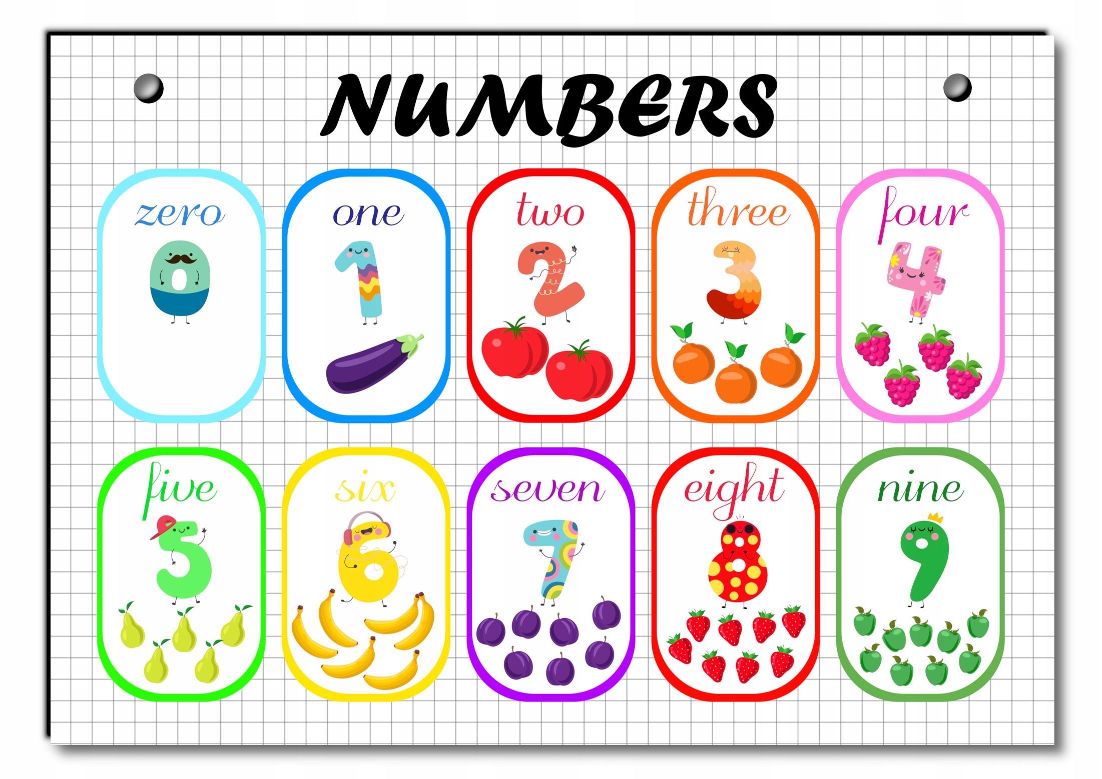 Tablica edukacyjna cyfry po angielsku numbers A4