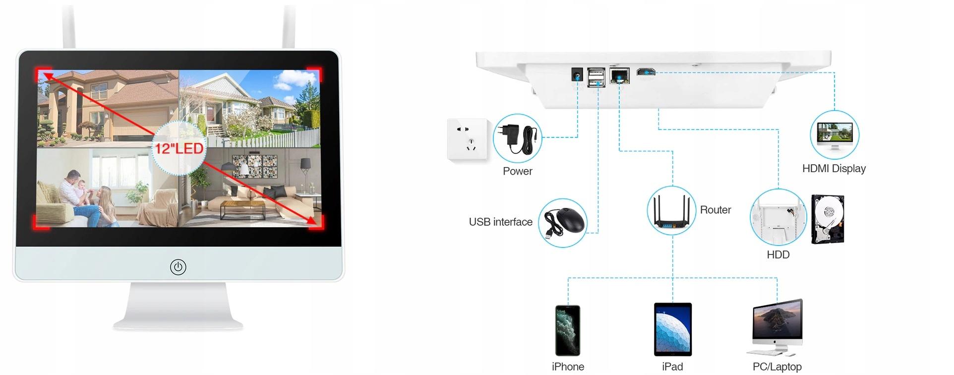 ZESTAW KAMER WIFI 3MPX Z NAGRYWARKĄ +LCD +INTERCOM Model WIFI2020