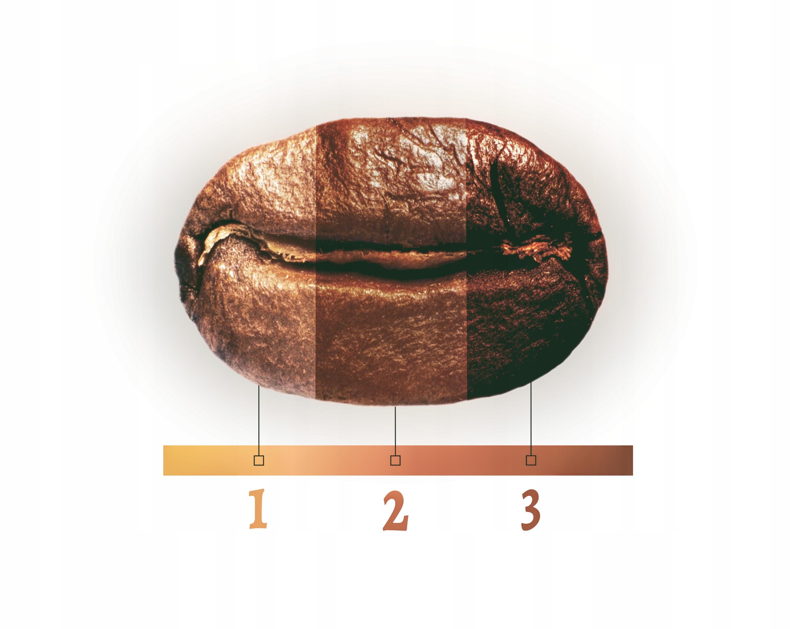 Kawa ZIARNISTA 2kg ŚWIEŻO PALONA Arabika 100% Nazwa handlowa Kawa  2kg  Arabika 100%