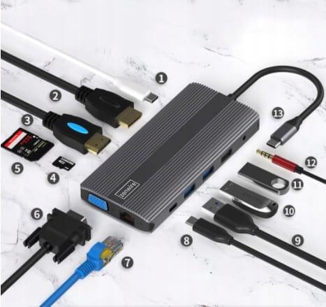 ADAPTER HUB 12w1 USB-C HDMI/VGA/DP/USB/Jack/SD/LAN Zastosowanie Video