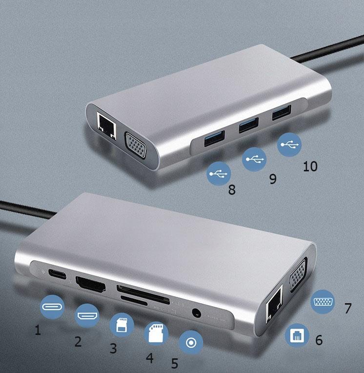 HUB USB-C 11w1 Adapter HDMI 4K VGA Jack SD RJ45 M1 Zastosowanie Video